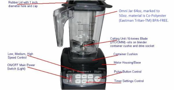 Braun kitchenaid stand mixer food processor